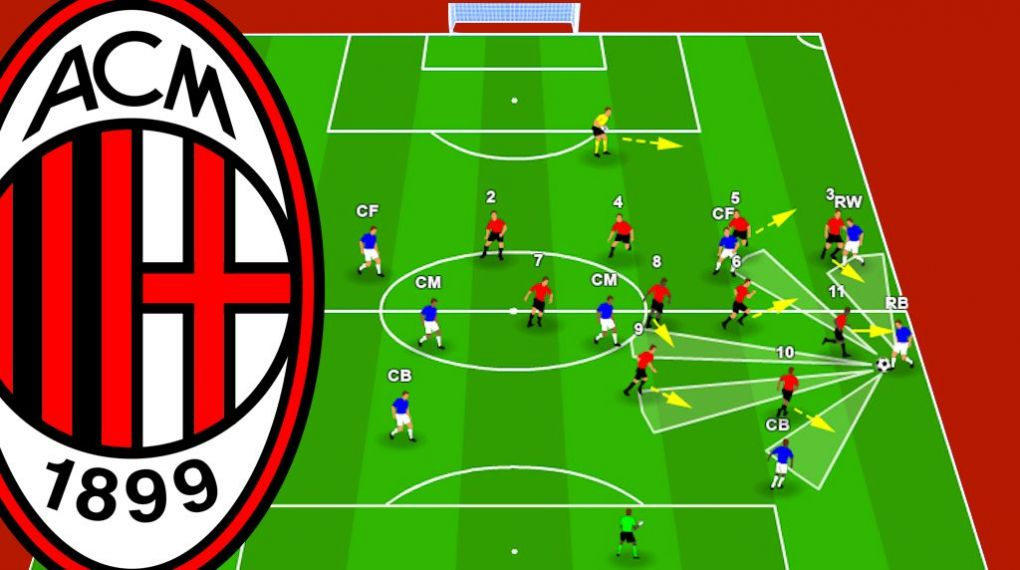 A Tweaked Formation And Passing Combos Tactical Analysis Of Milan S Win Over Shamrock Rovers